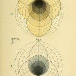 geometricalpsych00cook_0107