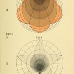 geometricalpsych00cook_0109