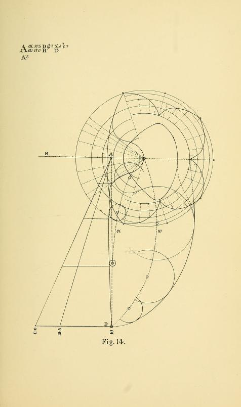 geometricalpsych00cook_0121