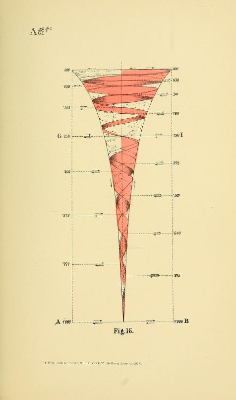 geometricalpsych00cook_0127