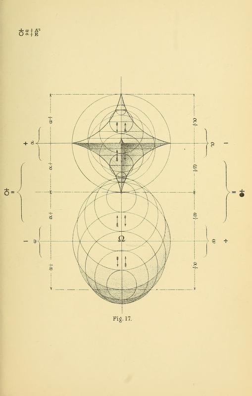 geometricalpsych00cook_0129
